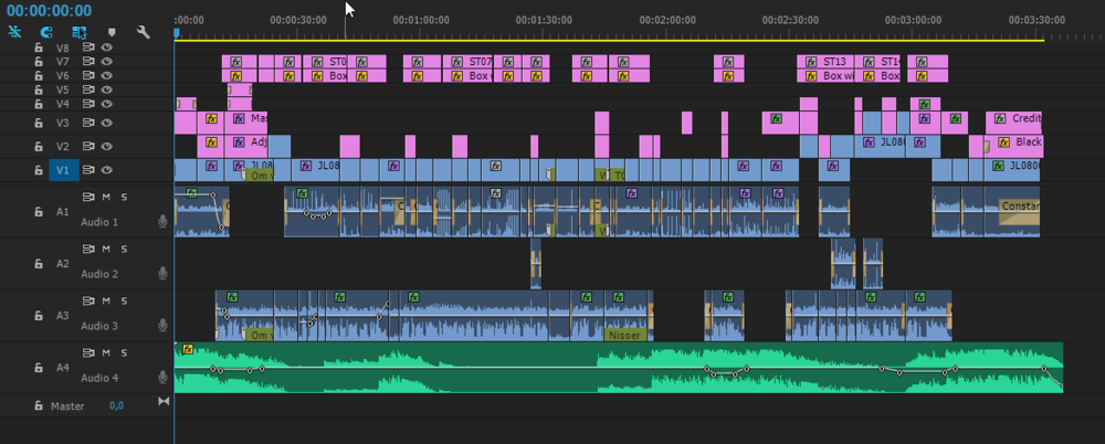 Premiere pro timeline video layers