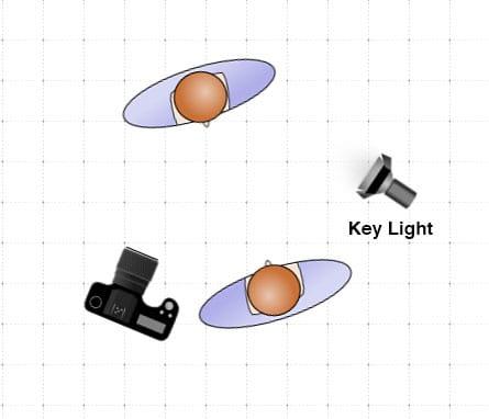 key light diagram
